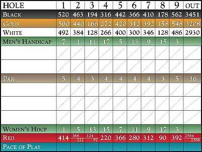 scorecard_front